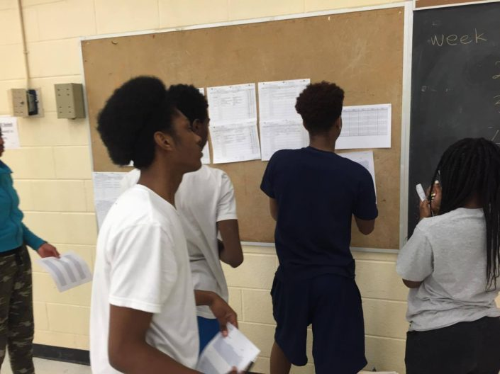 QSLA math basketball high school ball stats